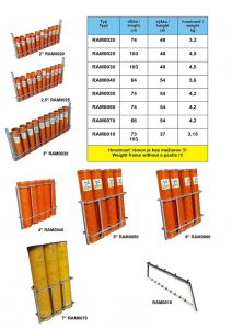 Pyrotechnical accessories
